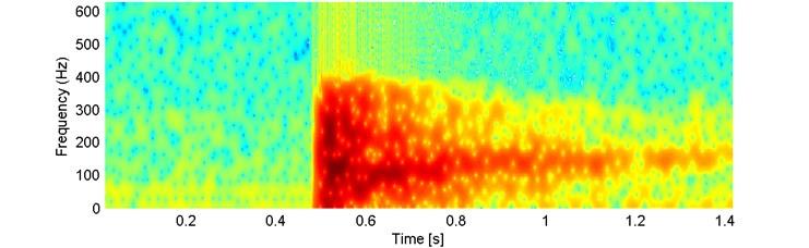a) Signal 4_45 and b) corresponding spectrogram