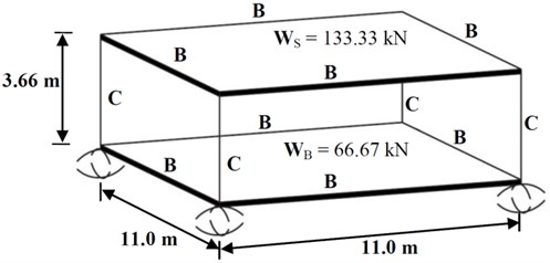 Properties of stiff single-story building supported on TFPB [1, 15]