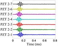 On-line damage monitoring signal