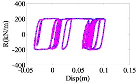 Identification results of isolation bearing
