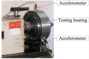 Test bench of a locomotive roller bearing