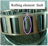 Faults in the locomotive roller bearings
