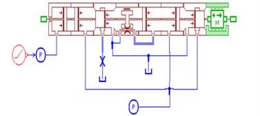 Distribution flow valve model