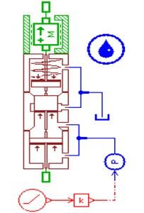 Relief valve model