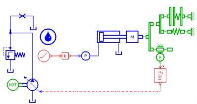 Simulation model of hydraulic power supply
