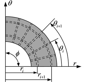 Schematic diagram of an annular sector plate with arbitrary internal radial line  and circumferential supports