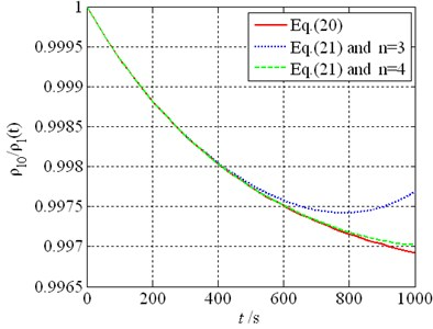 Comparison of the accuracy and approximate values for the ratio ρl0/ρl(t)