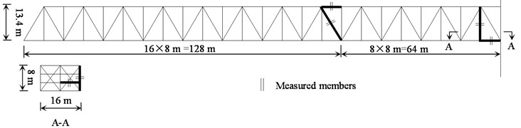 Positions of bridge members for measurement in the field test