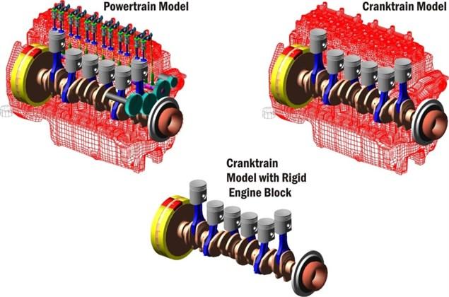 Cranktrain computational models