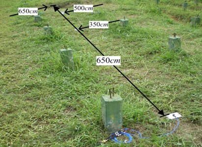 Configuration of the explosives in the field experiment