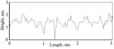 a), c), e), g) SEM cross section images and b), d), f), h) AFM profilograms of La1-xMgxNbO4  thin films: a) and b) – cOf=78.3 mol%; c) and d) – cOf=75 mol%;  e) and f) – cOf=75.4 mol%; g) and h) – cOf=73 mol%