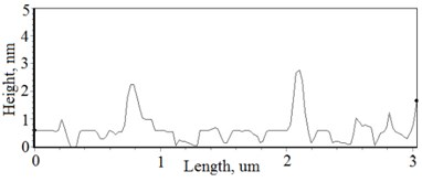 a), c), e), g) Cross section photos and b), d), f), h) profilograms of LaNb1-xWxO4 thin films:  a) and b) – cOf=55.6 mol%; c) and d) – cOf=78.3 mol%; e) and f) – cOf=78.7 mol%;  g) and h) – cOf=53.3 mol %