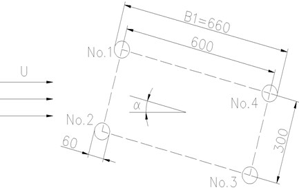 Diagram of the wind field around the  suspender cables