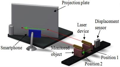 Experimental schematic diagram