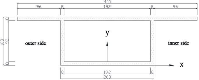 Dimension of box girder section, unit: (mm)