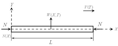 Model of axially moving Timoshenko beam under equivalent loads