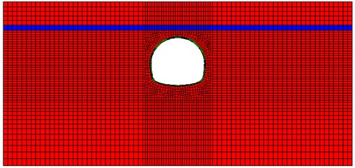 Numerical model with different soft layer location
