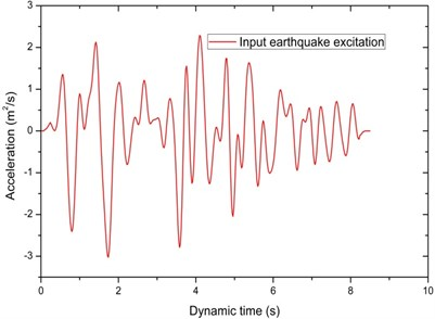 The selected earthquake excitation