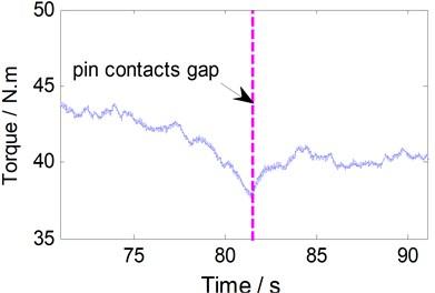 Torque history for bobbin tool FSW when the pin traverses across the gap