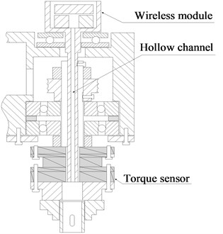 Experimental device and its structure