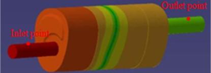 The sound pressure contour of the muffler surface