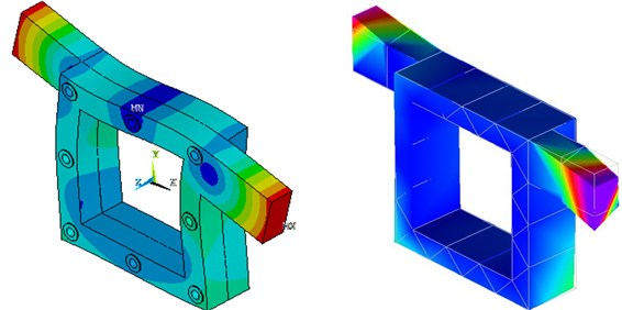 Comparison of the results of the simulation and the experimental data  for the deformation of a bolted joint interface