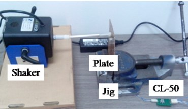 Experimental setup for the vibration test, a) schematic drawing,  b) amplifier and LMS shaker controller and c) shaker and clamped plate.