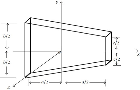 Variable varying thickness of trapezoidal plate