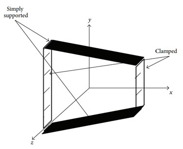 Boundary conditions for the plate