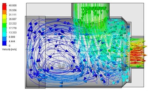 Air flow simulation results: a) using original inner liner, b) using new design inner liner