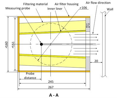 Air filter housing with installed air filter model: a) side view; b) cross section of air filter housing