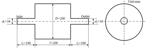 Effects of airflow on the acoustic attenuation performance