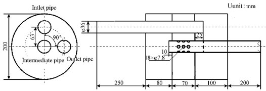 Geometry of a complex car muffler