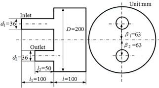 Geometry of mufflers