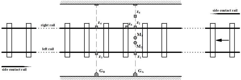Location of accelerometers, microphones and optical gates in measuring track section of line C