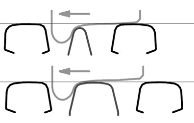 a) Wheel-rail contact in frog area in condition of new wheel; b) worn wheel with groove of a tread
