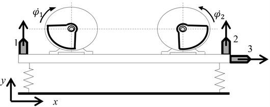Accelerometers setup scheme