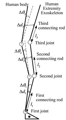 The schematic diagram for analyzing the interaction force
