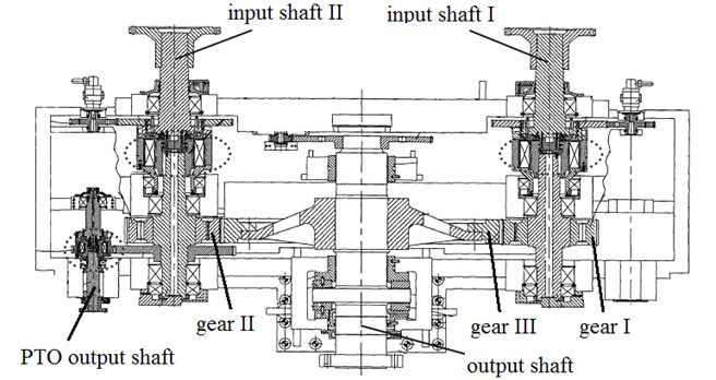 Structure diagram of the geared transmission system