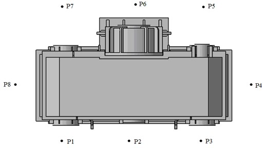 The computing positions of filed points of marine gearbox