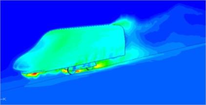 Separation vortex distribution on the high-speed train surface