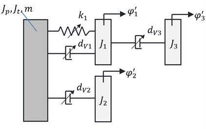 Model of the broadband torsional vibration damper (based [14])