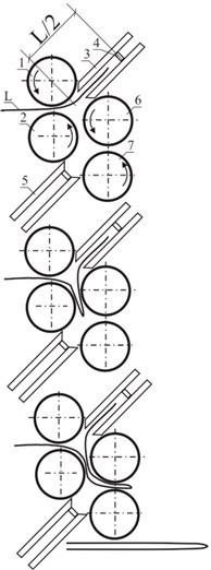 Kinematic schemes of different folding types in folding unit: 1, 2 – feed rollers; 3 – pocket;  4 – base; 5 – second pocket, 6, 7 – folding rollers; L – press sheet