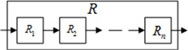 Reliability calculation of a series network [8]