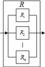 Reliability calculation of  a parallel network [8]