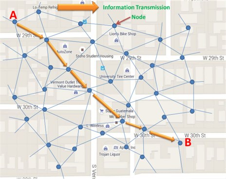 Personnel information transmission line schematic