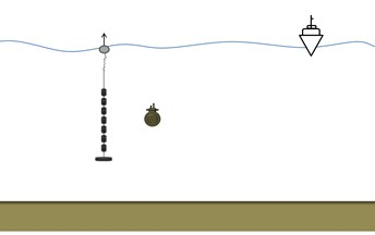 The layout of two typical types of portable measurement method