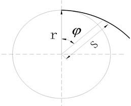 Trajectory diagrammatic sketch