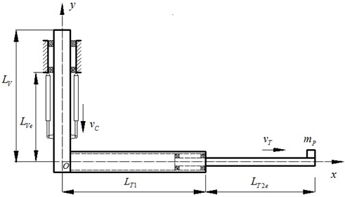 2-DOF axially moving telescopic mechanism system