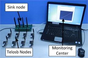 Data throughput experiment setup